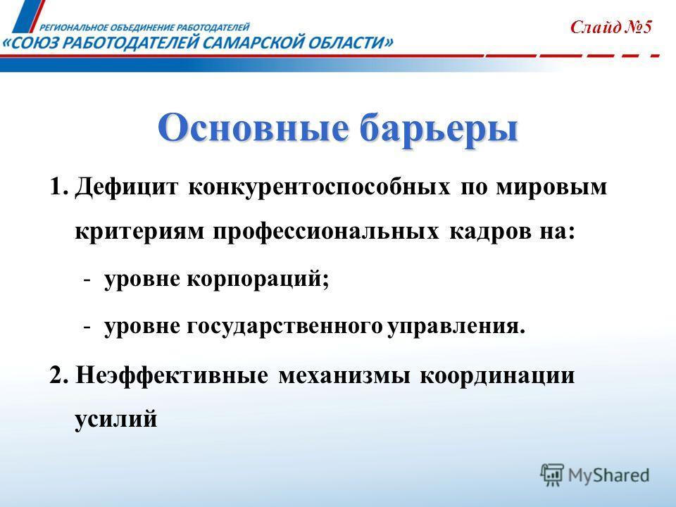 Основные барьеры 1. Дефицит конкурентоспособных по мировым критериям профессиональных кадров на: -уровне корпораций; -уровне государственного управления. 2. Неэффективные механизмы координации усилий Слайд 5