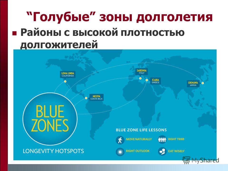 Голубые зоны долголетия Районы с высокой плотностью долгожителей