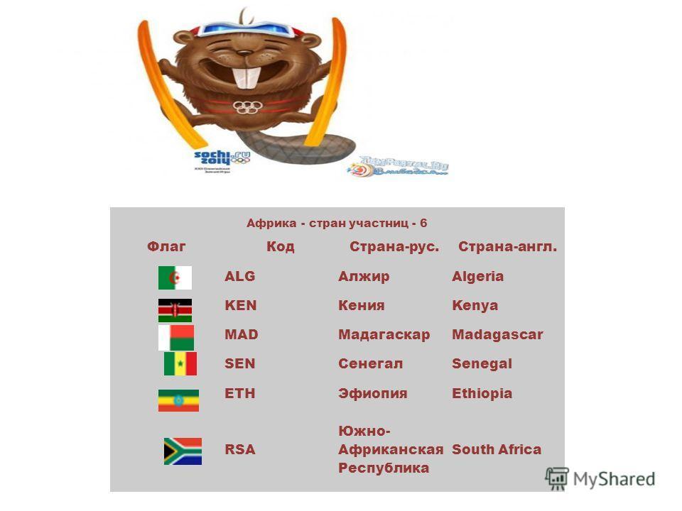 Африка - cтран участниц - 6 ФлагКодСтрана-рус.Страна-англ. ALGАлжирAlgeria KENКенияKenya MADМадагаскарMadagascar SENСенегалSenegal ETHЭфиопияEthiopia RSA Южно- Африканская Республика South Africa