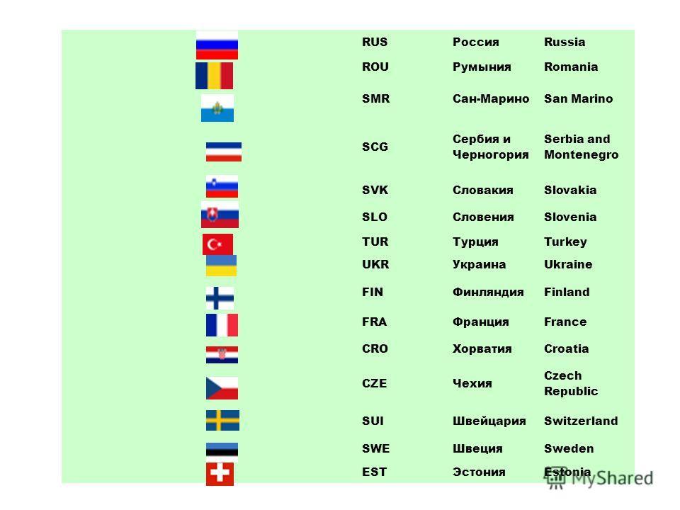 RUSРоссияRussia ROUРумынияRomania SMRСан-МариноSan Marino SCG Сербия и Черногория Serbia and Montenegro SVKСловакияSlovakia SLOСловенияSlovenia TURТурцияTurkey UKRУкраинаUkraine FINФинляндияFinland FRAФранцияFrance CROХорватияCroatia CZEЧехия Czech R