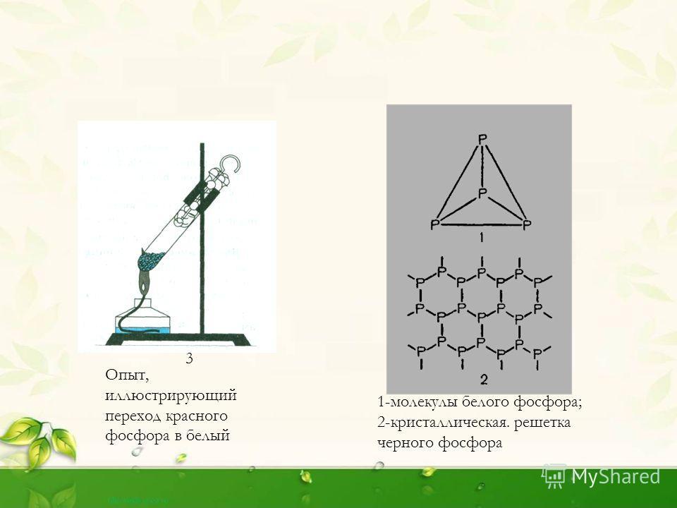 Опыт, иллюстрирующий переход красного фосфора в белый 1-молекулы белого фосфора; 2-кристаллическая. решетка черного фосфора 3