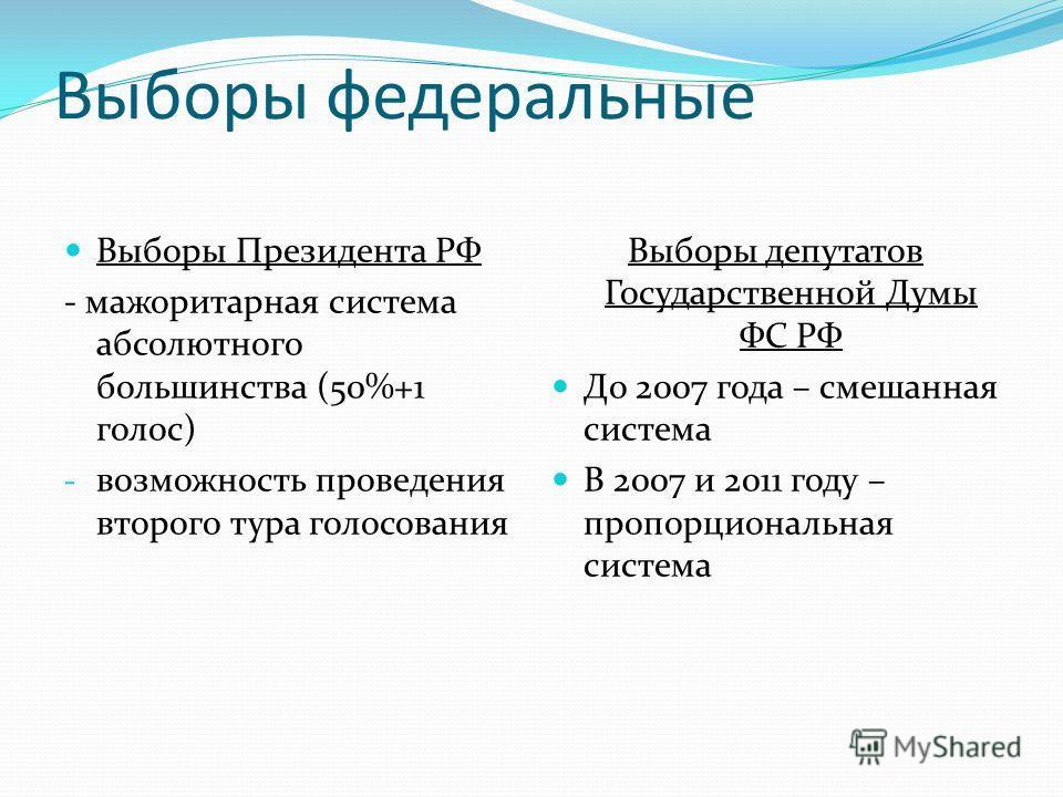 Выборы федеральные Выборы Президента РФ - мажоритарная система абсолютного большинства (50%+1 голос) - возможность проведения второго тура голосования Выборы депутатов Государственной Думы ФС РФ До 2007 года – смешанная система В 2007 и 2011 году – п