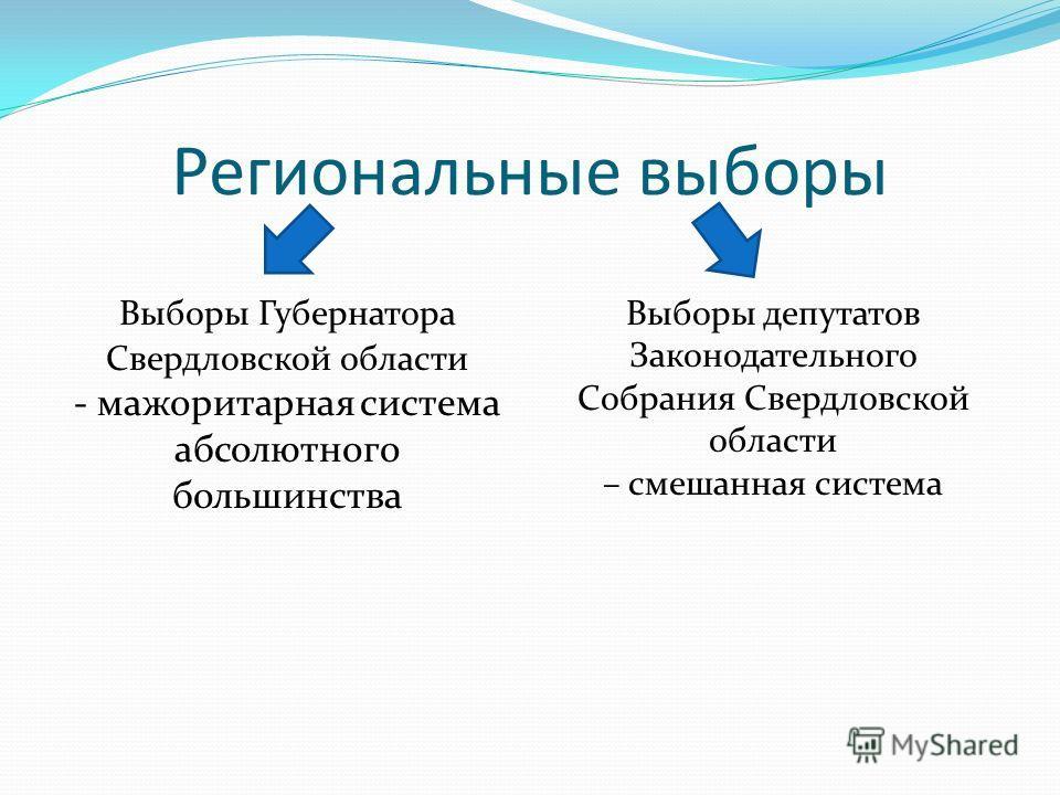 Региональные выборы Выборы Губернатора Свердловской области - мажоритарная система абсолютного большинства Выборы депутатов Законодательного Собрания Свердловской области – смешанная система