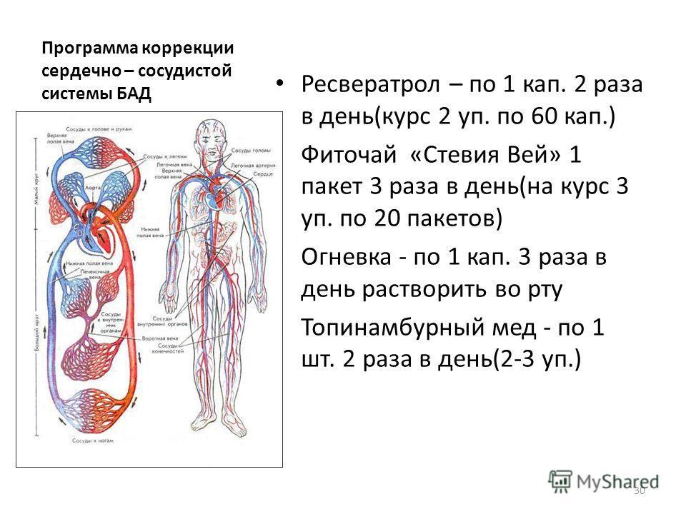 Программа коррекции сердечно – сосудистой системы БАД Ресвератрол – по 1 кап. 2 раза в день(курс 2 уп. по 60 кап.) Фиточай «Стевия Вей» 1 пакет 3 раза в день(на курс 3 уп. по 20 пакетов) Огневка - по 1 кап. 3 раза в день растворить во рту Топинамбурн