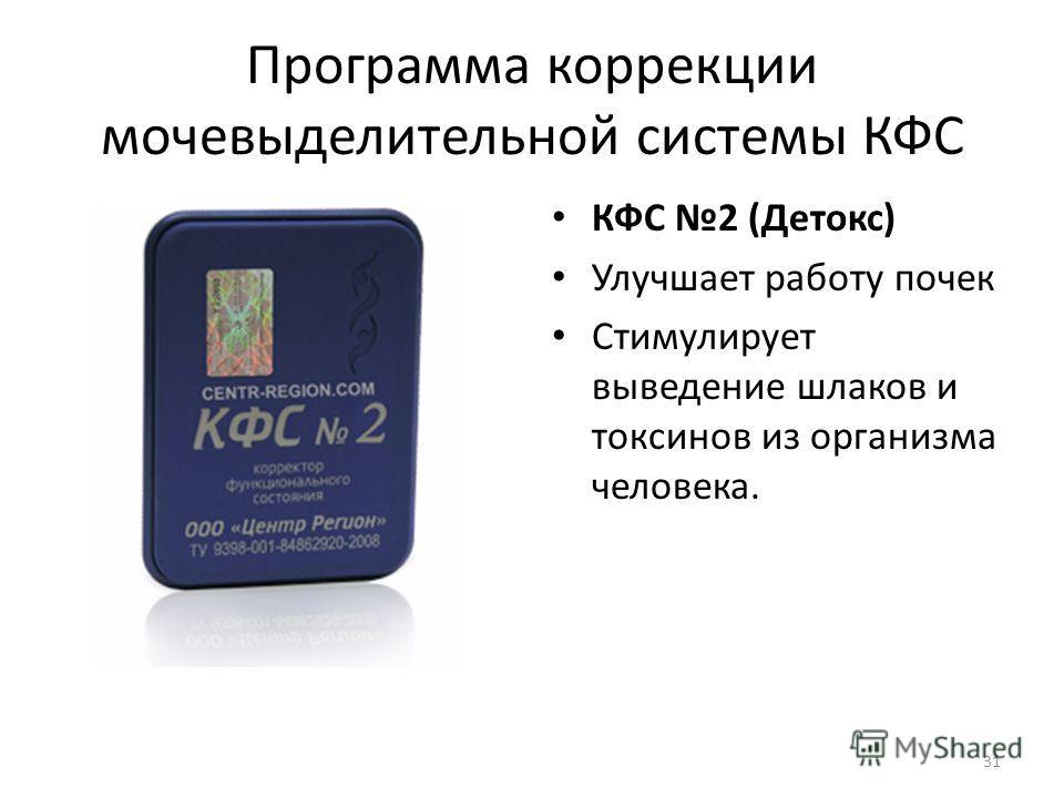 Программа коррекции мочевыделительной системы КФС КФС 2 (Детокс) Улучшает работу почек Стимулирует выведение шлаков и токсинов из организма человека. 31