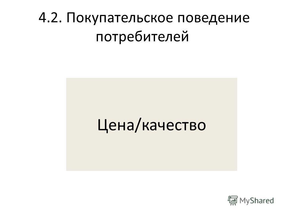 4.2. Покупательское поведение потребителей Цена/качество