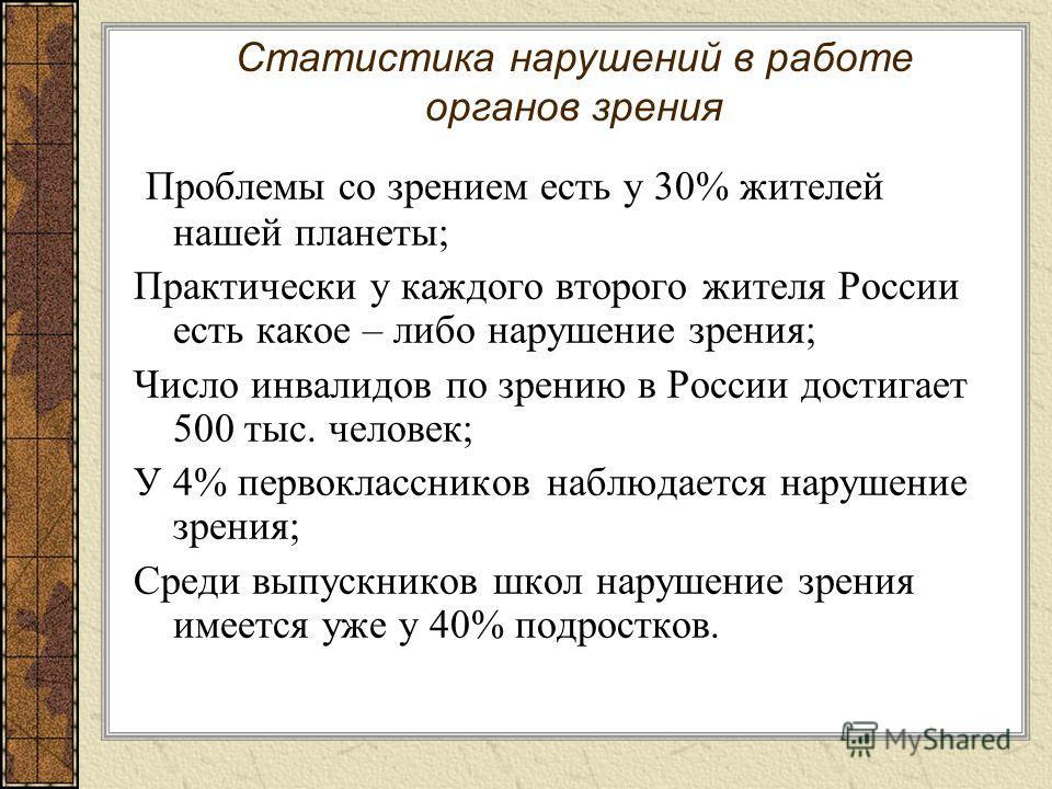 Проблемы со зрением есть у 30% жителей нашей планеты; Практически у каждого второго жителя России есть какое – либо нарушение зрения; Число инвалидов по зрению в России достигает 500 тыс. человек; У 4% первоклассников наблюдается нарушение зрения; Ср