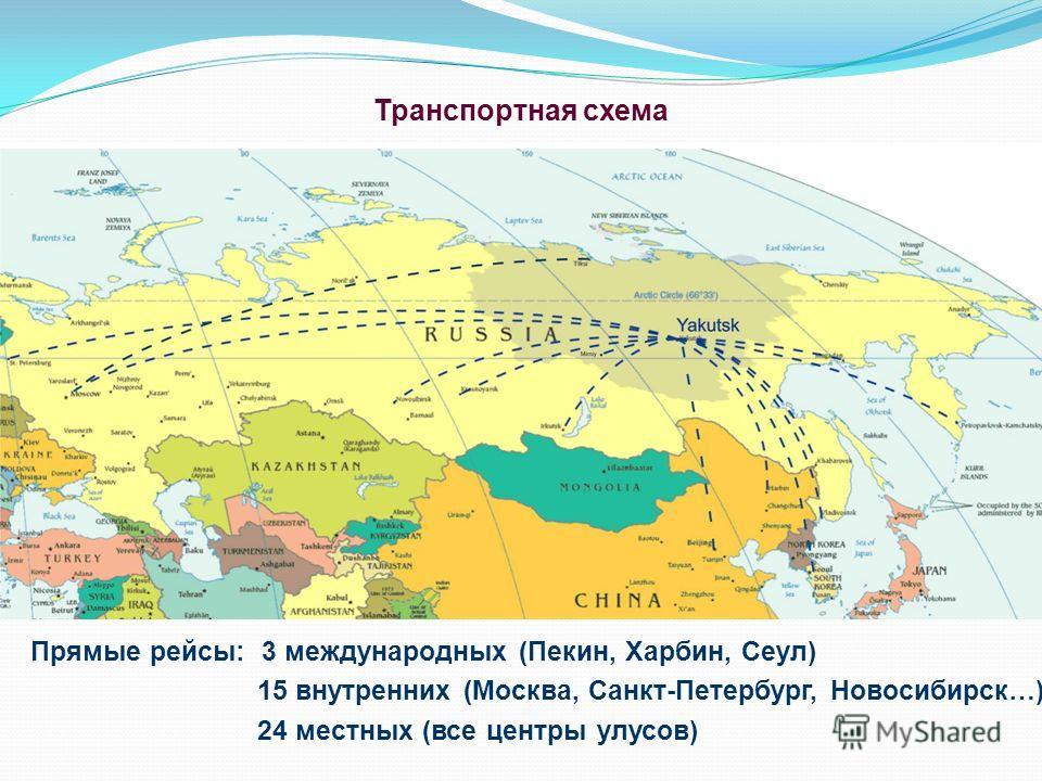 Транспортная схема Прямые рейсы: 3 международных (Пекин, Харбин, Сеул) 15 внутренних (Москва, Санкт-Петербург, Новосибирск…) 24 местных (все центры улусов)