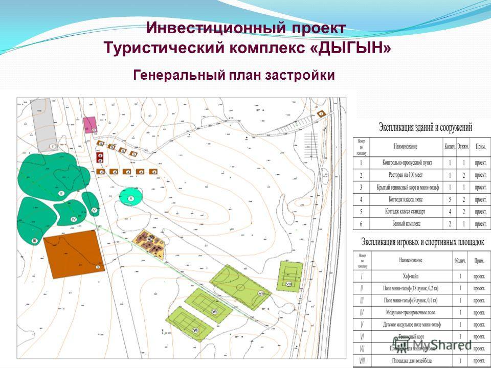 Инвестиционный проект Туристический комплекс «ДЫГЫН» Генеральный план застройки