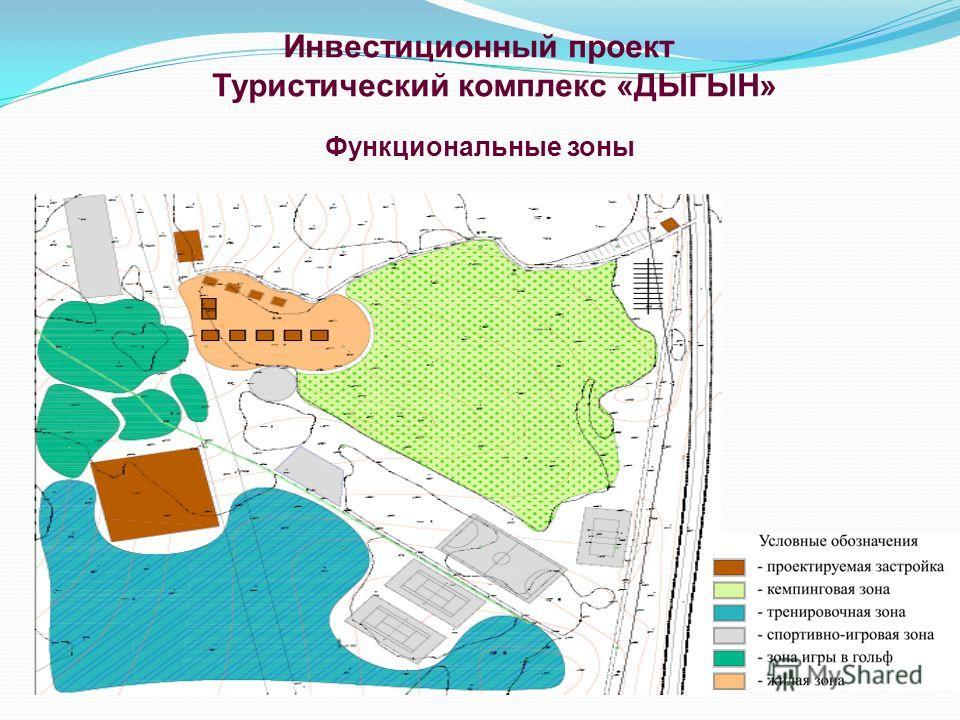 Инвестиционный проект Туристический комплекс «ДЫГЫН» Функциональные зоны