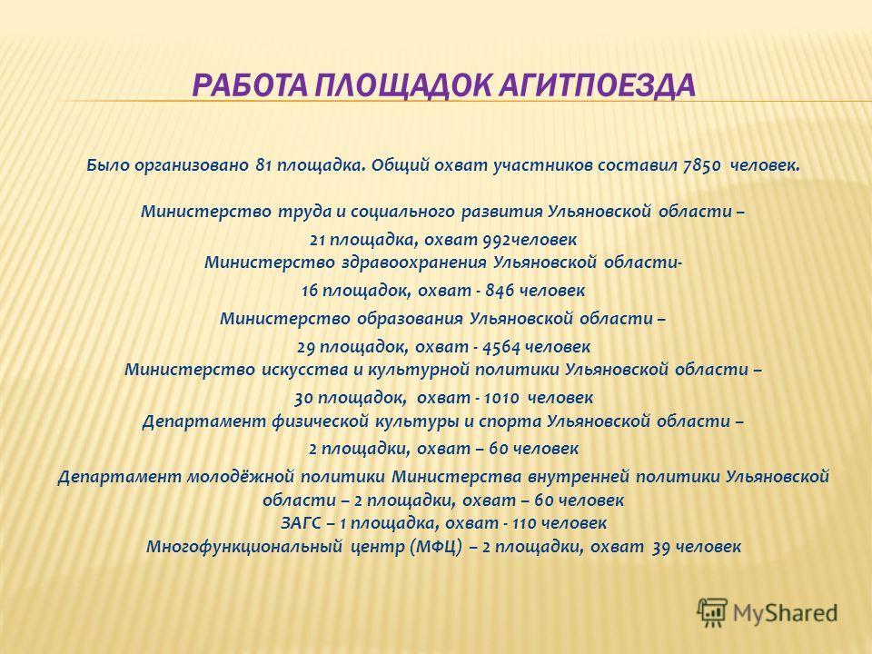 РАБОТА ПЛОЩАДОК АГИТПОЕЗДА Было организовано 81 площадка. Общий охват участников составил 7850 человек. Министерство труда и социального развития Ульяновской области – 21 площадка, охват 992человек Министерство здравоохранения Ульяновской области- 16
