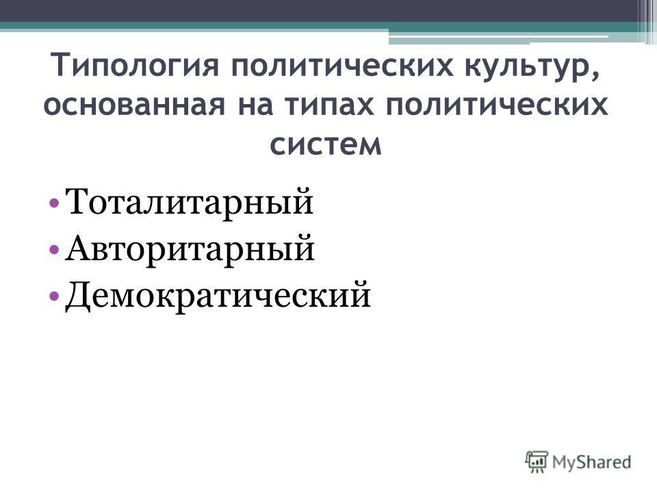 Типология политических культур, основанная на типах политических систем Тоталитарный Авторитарный Демократический