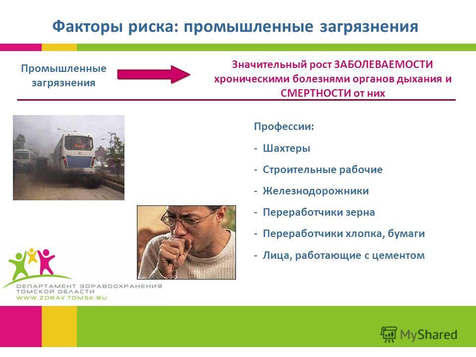 Профессии: - Шахтеры - Строительные рабочие - Железнодорожники - Переработчики зерна - Переработчики хлопка, бумаги - Лица, работающие с цементом Промышленные загрязнения Факторы риска: промышленные загрязнения Значительный рост ЗАБОЛЕВАЕМОСТИ хронич