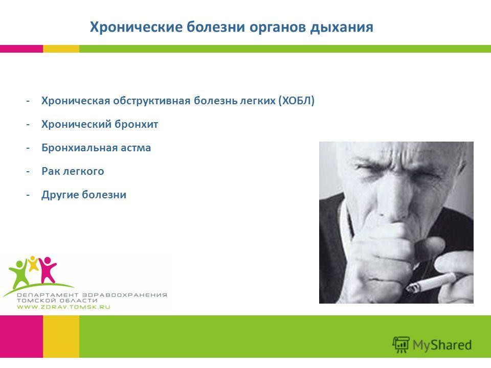 Хронические болезни органов дыхания -Хроническая обструктивная болезнь легких (ХОБЛ) -Хронический бронхит -Бронхиальная астма -Рак легкого -Другие болезни