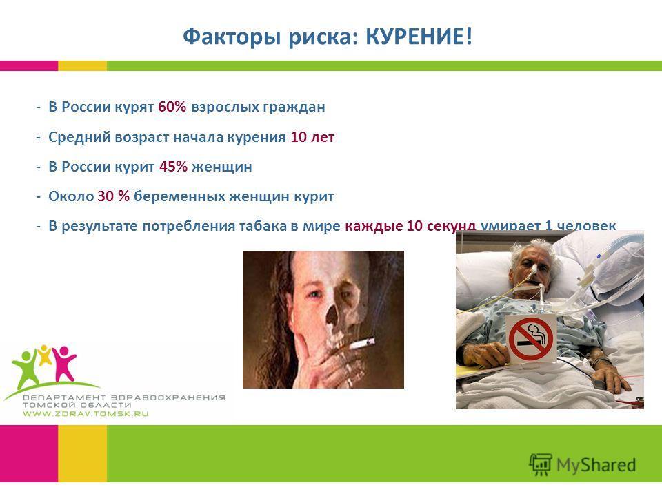 Факторы риска: КУРЕНИЕ! - В России курят 60% взрослых граждан - Средний возраст начала курения 10 лет - В России курит 45% женщин - Около 30 % беременных женщин курит - В результате потребления табака в мире каждые 10 секунд умирает 1 человек