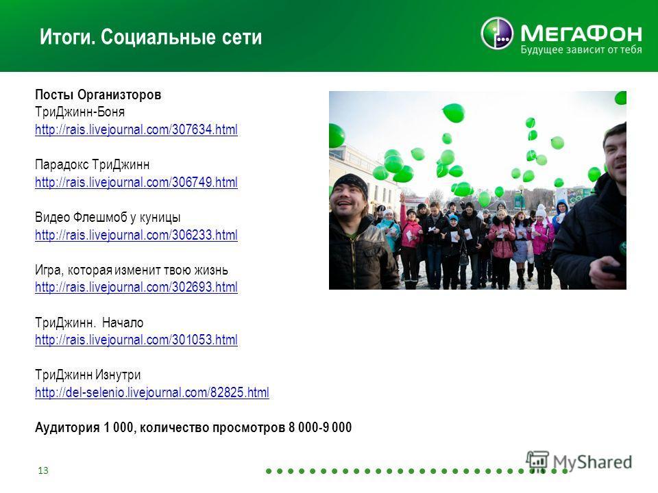 Итоги. Социальные сети 13 Посты Организторов ТриДжинн-Боня http://rais.livejournal.com/307634.html Парадокс ТриДжинн http://rais.livejournal.com/306749.html Видео Флешмоб у куницы http://rais.livejournal.com/306233.html Игра, которая изменит твою жиз