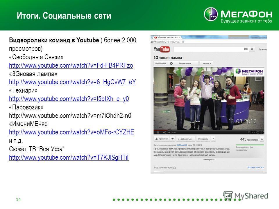 Итоги. Социальные сети 14 Видеоролики команд в Youtube ( более 2 000 просмотров) «Свободные Связи» http://www.youtube.com/watch?v=Fd-FB4PRFzo «3Gновая лампа» http://www.youtube.com/watch?v=6_HgCvW7_eY «Технари» http://www.youtube.com/watch?v=I5bIXh_e
