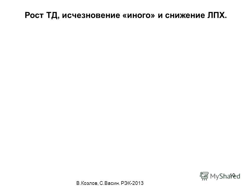 В.Козлов, С.Васин. РЭК-2013 10 Рост ТД, исчезновение «иного» и снижение ЛПХ.