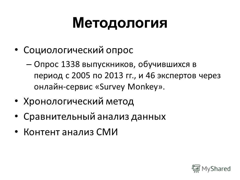 Методология Социологический опрос – Опрос 1338 выпускников, обучившихся в период с 2005 по 2013 гг., и 46 экспертов через онлайн-сервис «Survey Monkey». Хронологический метод Сравнительный анализ данных Контент анализ СМИ