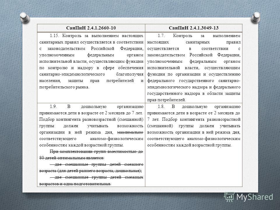 СанПиН 2.4.1.2660-10СанПиН 2.4.1.3049-13 1.15. Контроль за выполнением настоящих санитарных правил осуществляется в соответствии с законодательством Российской Федерации, уполномоченным федеральным органом исполнительной власти, осуществляющим функци