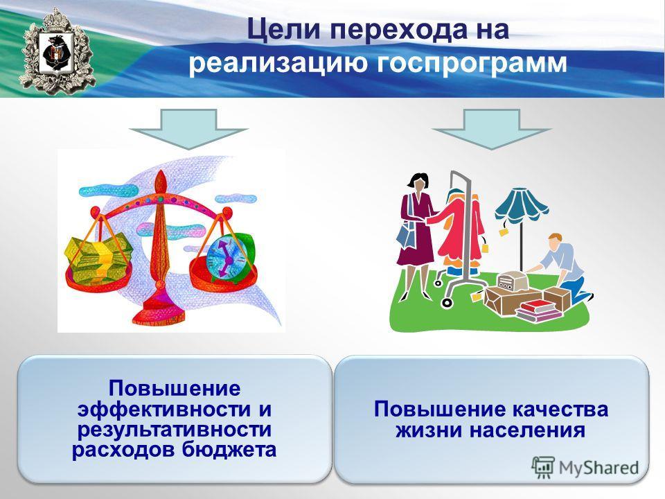 Цели перехода на реализацию госпрограмм Повышение эффективности и результативности расходов бюджета Повышение качества жизни населения