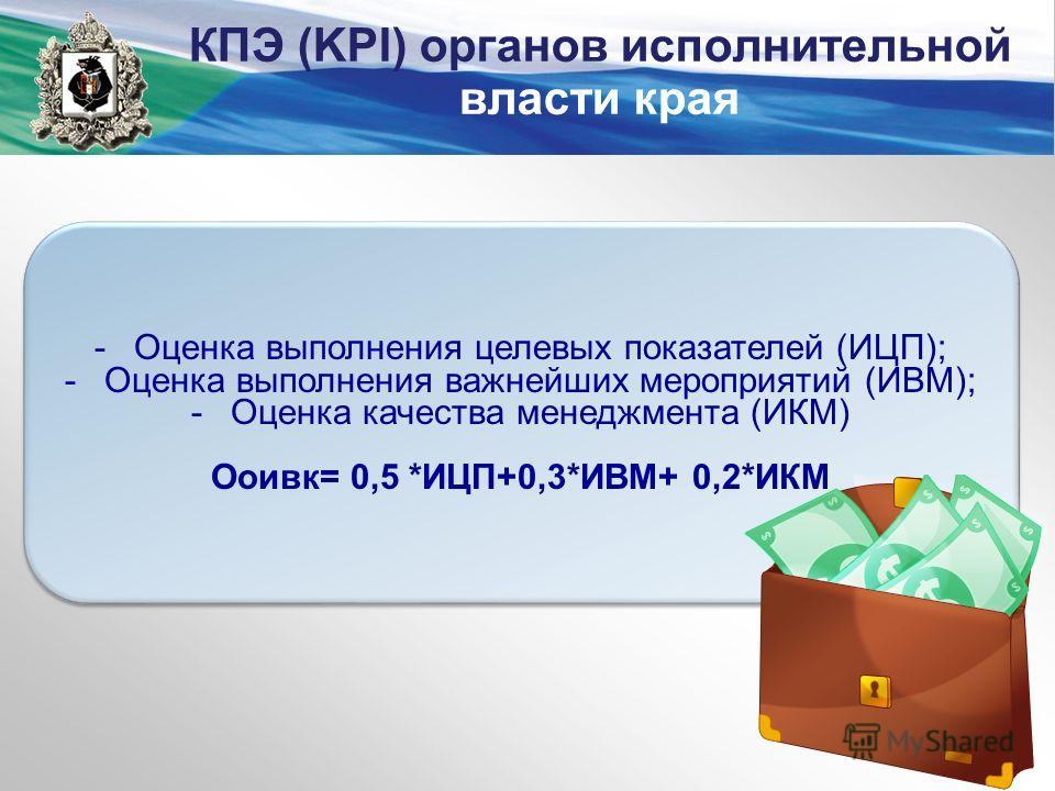 КПЭ (KPI) органов исполнительной власти края -Оценка выполнения целевых показателей (ИЦП); -Оценка выполнения важнейших мероприятий (ИВМ); -Оценка качества менеджмента (ИКМ) Ооивк= 0,5 *ИЦП+0,3*ИВМ+ 0,2*ИКМ -Оценка выполнения целевых показателей (ИЦП