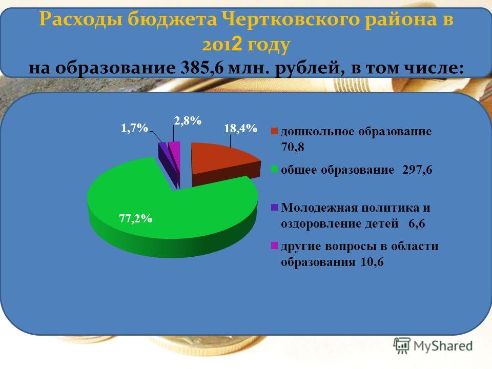 Расходы бюджета Чертковского района в 201 2 году на образование 385,6 млн. рублей, в том числе:
