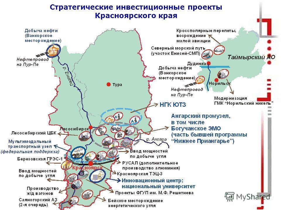 Стратегические инвестиционные проекты Красноярского края