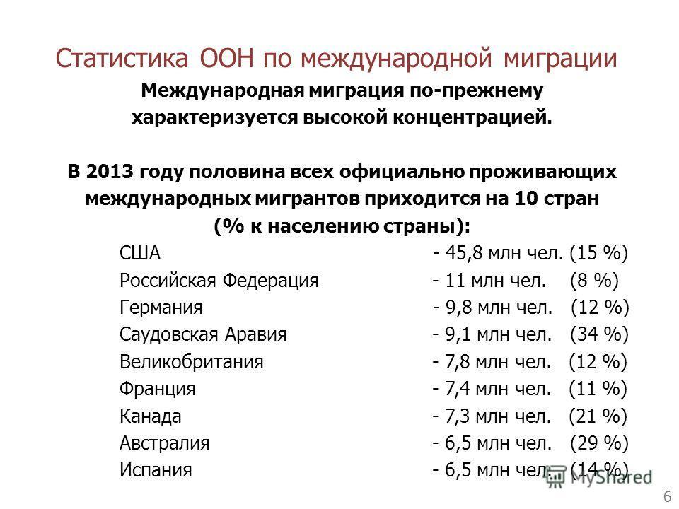 6 Международная миграция по-прежнему характеризуется высокой концентрацией. В 2013 году половина всех официально проживающих международных мигрантов приходится на 10 стран (% к населению страны): США- 45,8 млн чел. (15 %) Российская Федерация - 11 мл