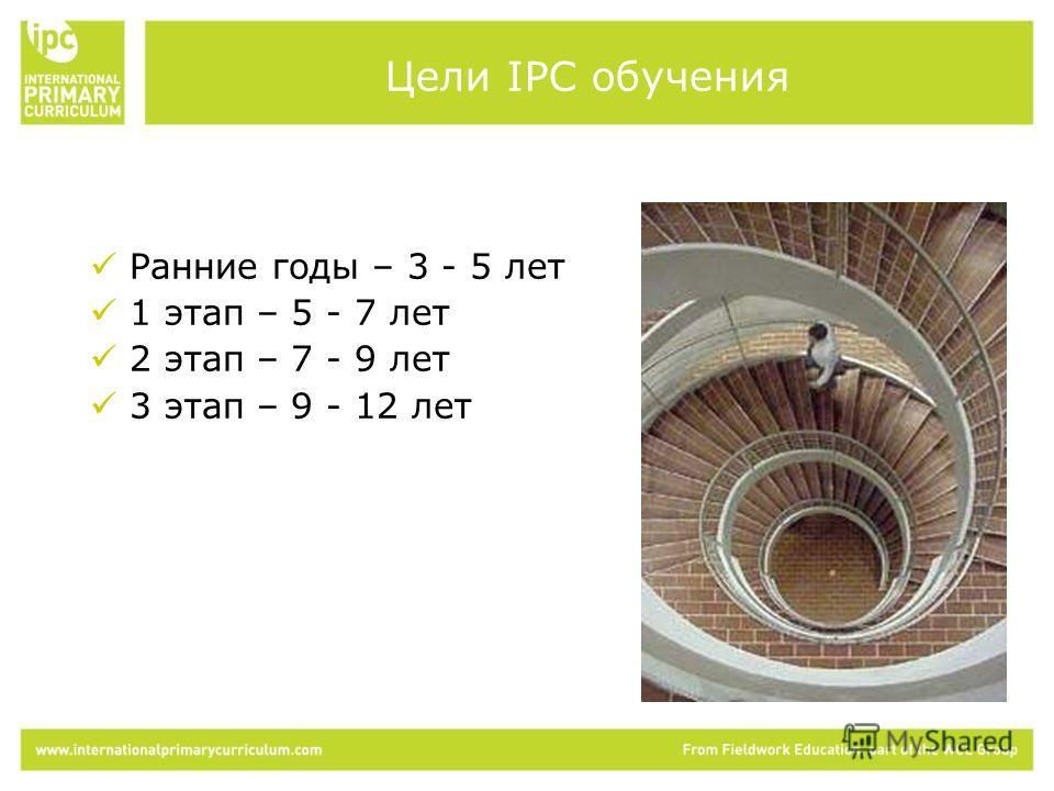 Ранние годы – 3 - 5 лет 1 этап – 5 - 7 лет 2 этап – 7 - 9 лет 3 этап – 9 - 12 лет Цели IPC обучения