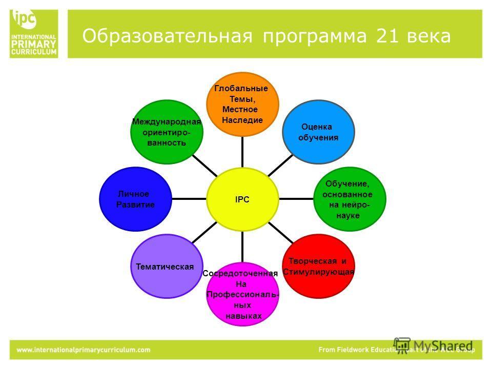 Международная ориентиро- ванность Личное Развитие Тематическая Сосредоточенная На Профессиональ- ных навыках Творческая и Стимулирующая Обучение, основанное на нейро- науке Оценка обучения Глобальные Темы, Местное Наследие IPC Образовательная програм