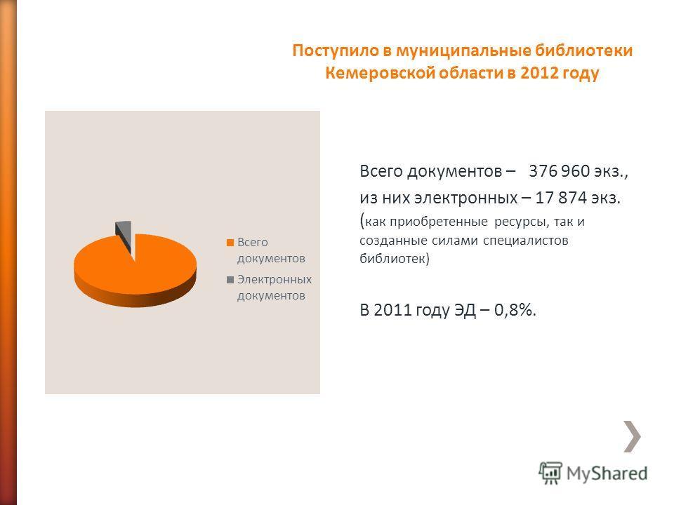 Поступило в муниципальные библиотеки Кемеровской области в 2012 году Всего документов – 376 960 экз., из них электронных – 17 874 экз. ( как приобретенные ресурсы, так и созданные силами специалистов библиотек) В 2011 году ЭД – 0,8%.