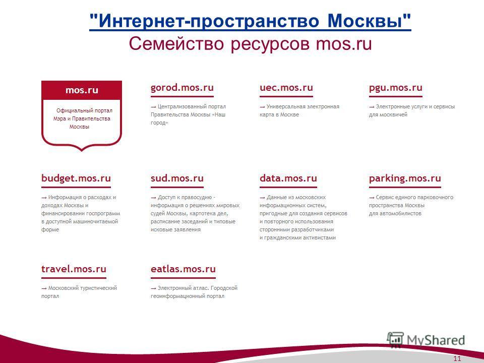 11 Интернет-пространство Москвы Интернет-пространство Москвы Семейство ресурсов mos.ru