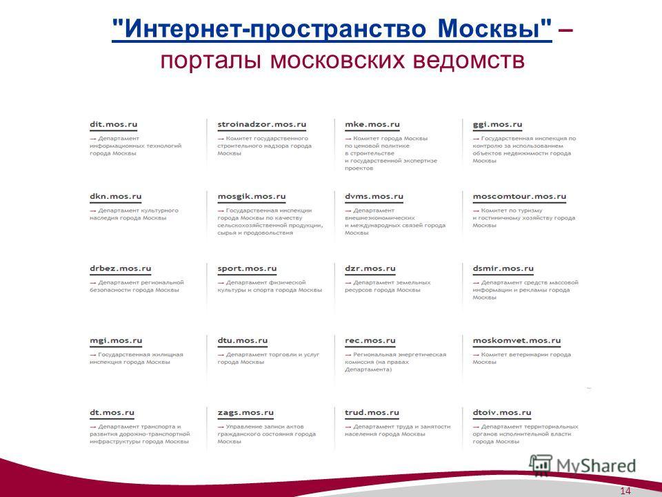 14 Интернет-пространство МосквыИнтернет-пространство Москвы – порталы московских ведомств