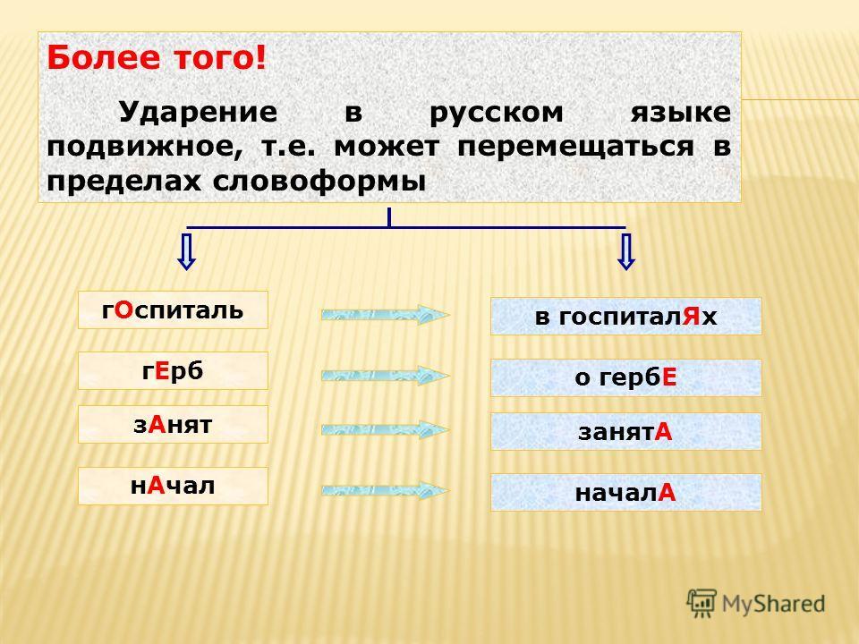 Более того! Ударение в русском языке подвижное, т.е. может перемещаться в пределах словоформы гОспиталь в госпиталЯх гЕрб о гербЕ зАнят занятА нАчал началА