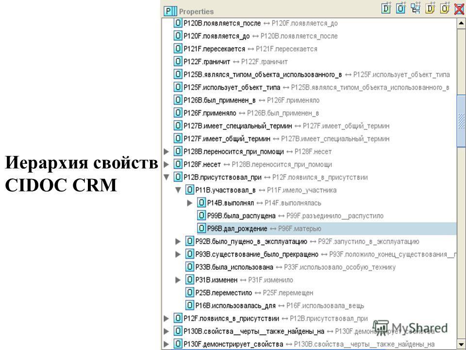 Иерархия свойств CIDOC СRM