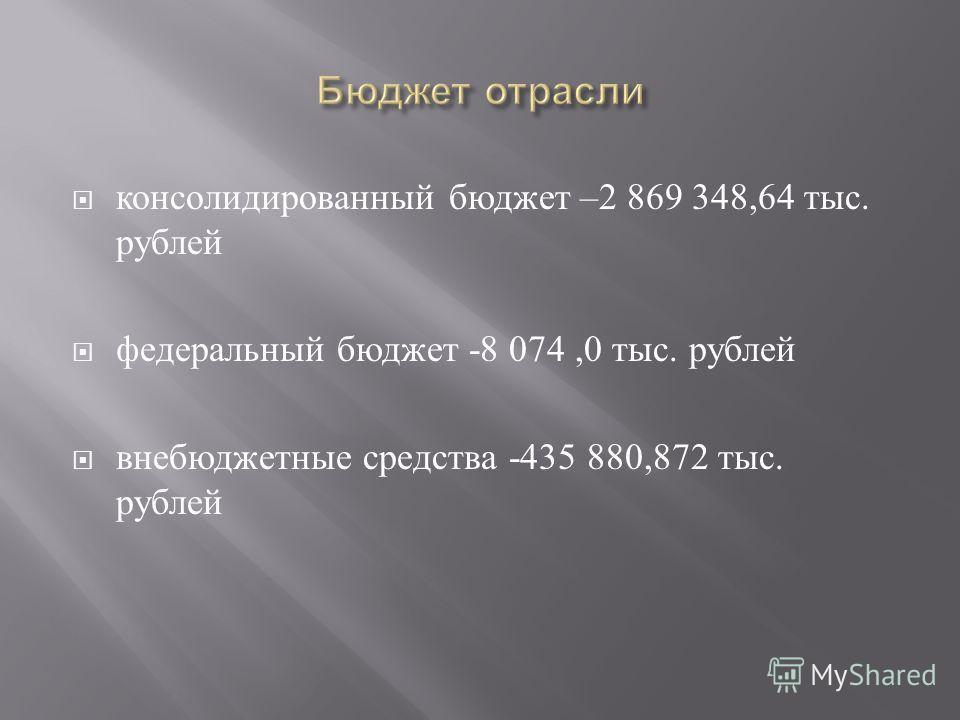 консолидированный бюджет –2 869 348,64 тыс. рублей федеральный бюджет -8 074,0 тыс. рублей внебюджетные средства -435 880,872 тыс. рублей