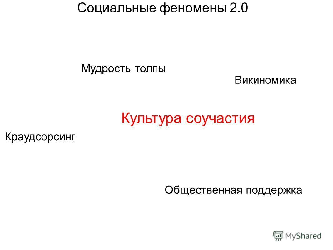 Викиномика Мудрость толпы Краудсорсинг Общественная поддержка Культура соучастия Социальные феномены 2.0