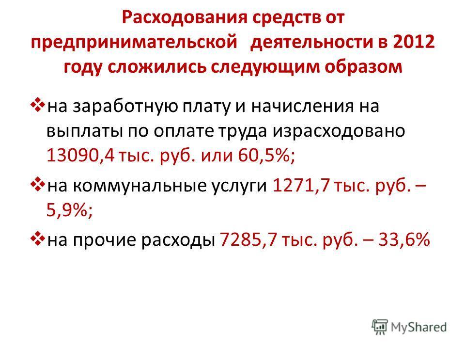 Расходования средств от предпринимательской деятельности в 2012 году сложились следующим образом на заработную плату и начисления на выплаты по оплате труда израсходовано 13090,4 тыс. руб. или 60,5%; на коммунальные услуги 1271,7 тыс. руб. – 5,9%; на