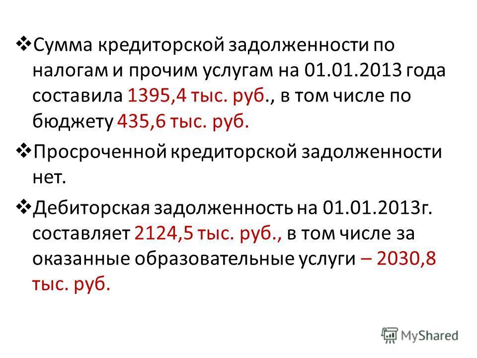 Сумма кредиторской задолженности по налогам и прочим услугам на 01.01.2013 года составила 1395,4 тыс. руб., в том числе по бюджету 435,6 тыс. руб. Просроченной кредиторской задолженности нет. Дебиторская задолженность на 01.01.2013г. составляет 2124,