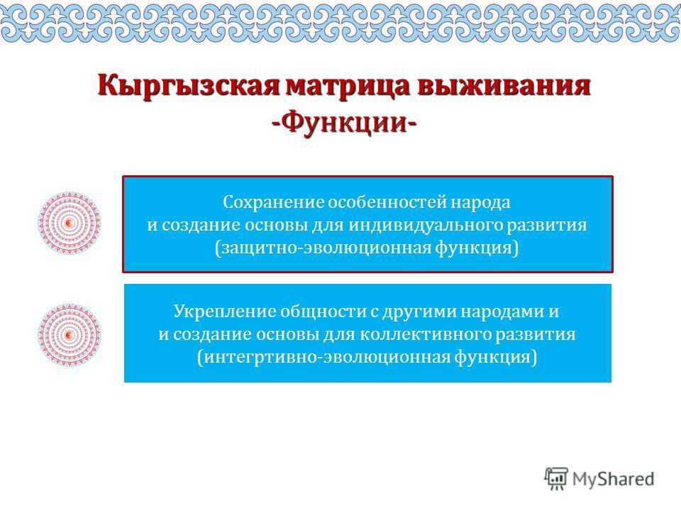 Кыргызская матрица выживания -Функции- Укрепление общности с другими народами и и создание основы для коллективного развития (интегртивно-эволюционная функция) Сохранение особенностей народа и создание основы для индивидуального развития (защитно-эво
