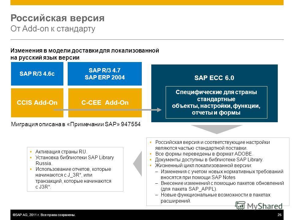 ©SAP AG, 2011 г. Все права сохранены.25 Российская версия От Add-on к стандарту SAP R/3 4.6c SAP R/3 4.7 SAP ERP 2004 SAP ECC 6.0 Российская версия и соответствующие настройки являются частью стандартной поставки. Все формы переведены в формат ADOBE.