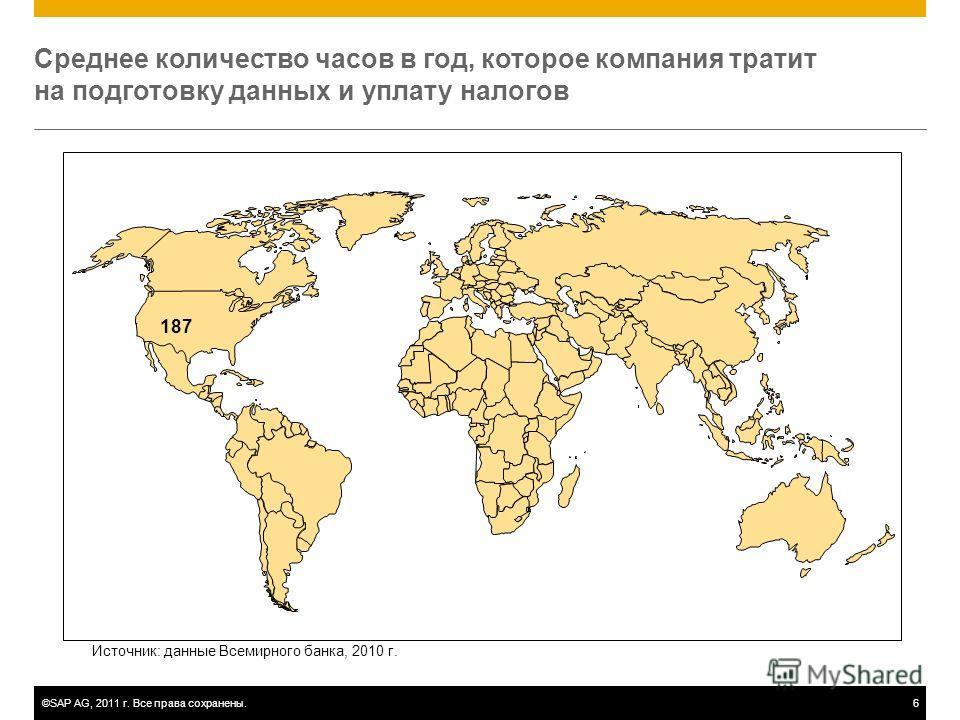 ©SAP AG, 2011 г. Все права сохранены.6 Среднее количество часов в год, которое компания тратит на подготовку данных и уплату налогов 187 Источник: данные Всемирного банка, 2010 г.