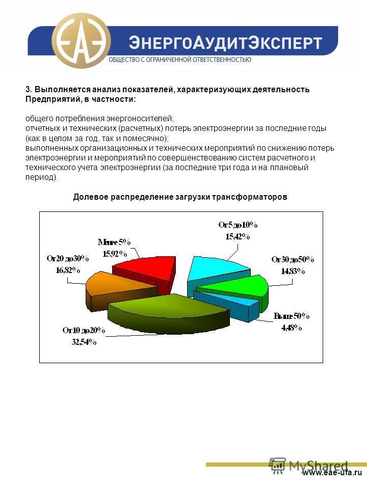 3. Выполняется анализ показателей, характеризующих деятельность Предприятий, в частности: общего потребления энергоносителей; отчетных и технических (расчетных) потерь электроэнергии за последние годы (как в целом за год, так и помесячно); выполненны