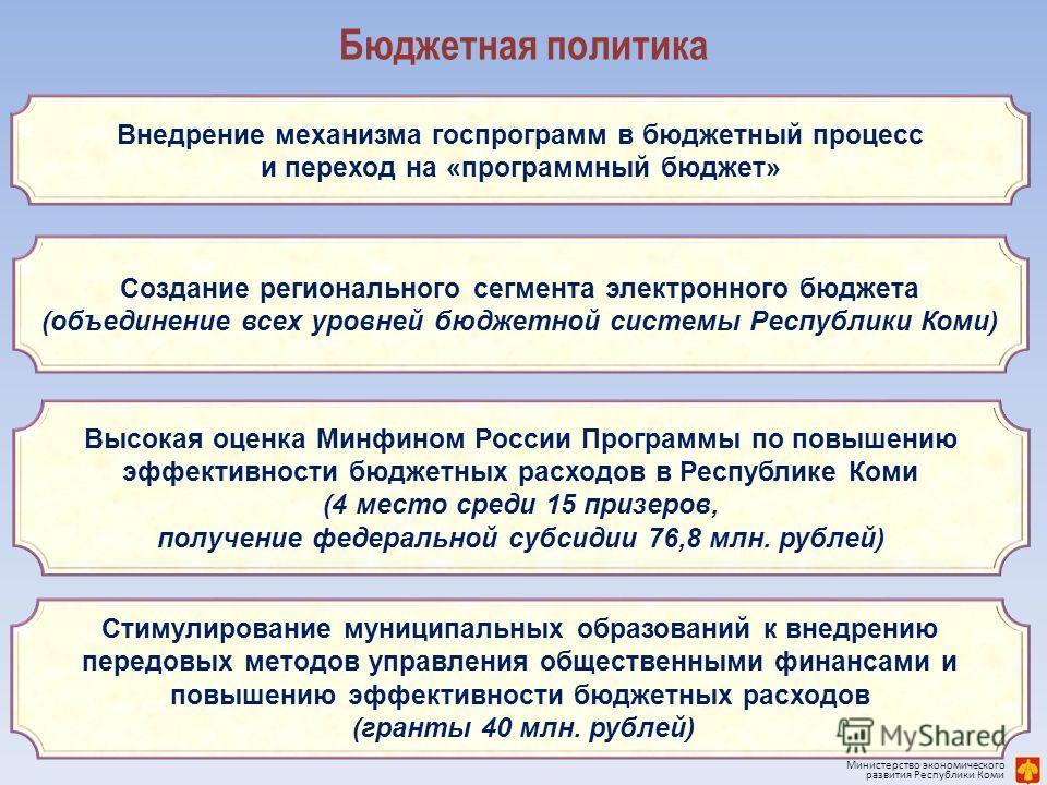 Бюджетная политика Внедрение механизма госпрограмм в бюджетный процесс и переход на «программный бюджет» Высокая оценка Минфином России Программы по повышению эффективности бюджетных расходов в Республике Коми (4 место среди 15 призеров, получение фе