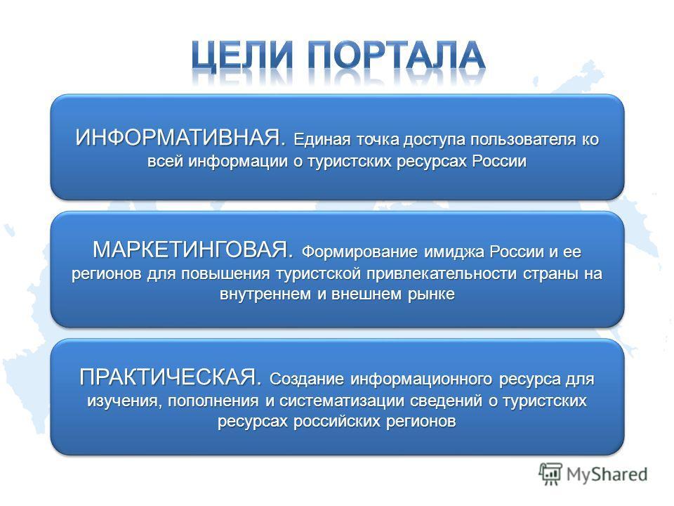 ИНФОРМАТИВНАЯ. Единая точка доступа пользователя ко всей информации о туристских ресурсах России МАРКЕТИНГОВАЯ. Формирование имиджа России и ее регионов для повышения туристской привлекательности страны на внутреннем и внешнем рынке ПРАКТИЧЕСКАЯ. Соз