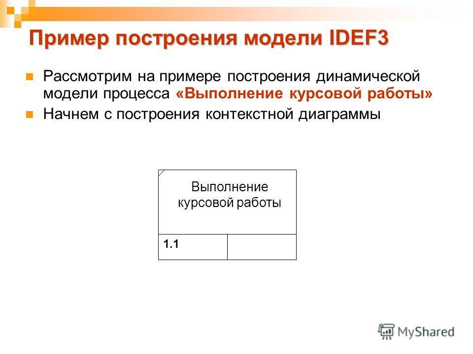 Пример построения модели IDEF3 Рассмотрим на примере построения динамической модели процесса «Выполнение курсовой работы» Начнем с построения контекстной диаграммы 1.1 Выполнение курсовой работы