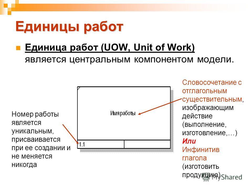 Единицы работ Единица работ (UOW, Unit of Work) является центральным компонентом модели. Номер работы является уникальным, присваивается при ее создании и не меняется никогда Словосочетание с отглагольным существительным, изображающим действие (выпол