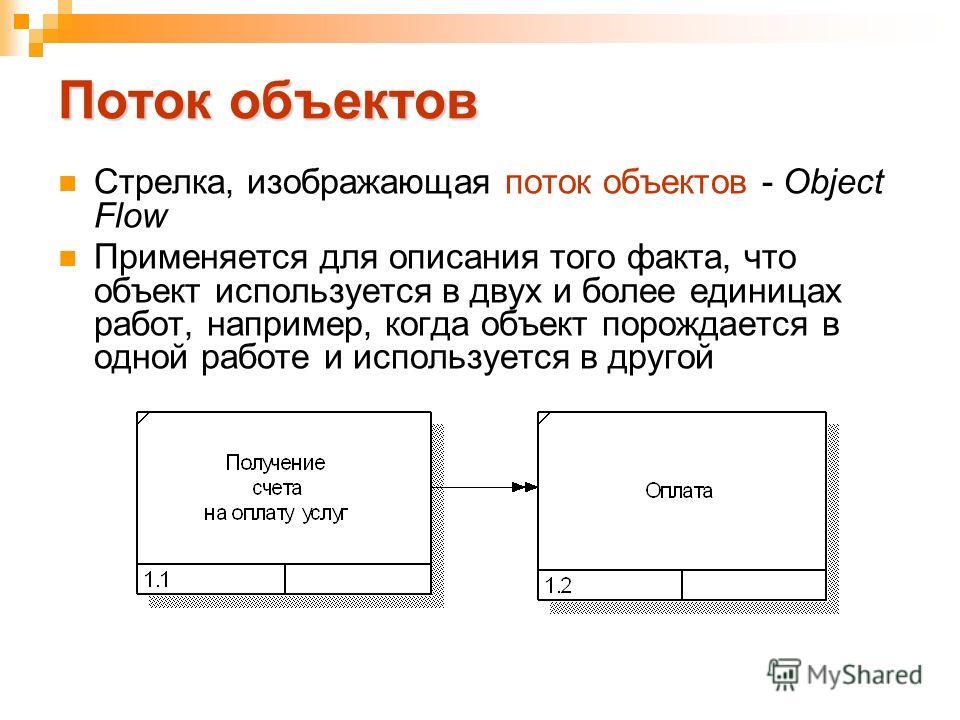 Поток объектов Стрелка, изображающая поток объектов - Object Flow Применяется для описания того факта, что объект используется в двух и более единицах работ, например, когда объект порождается в одной работе и используется в другой