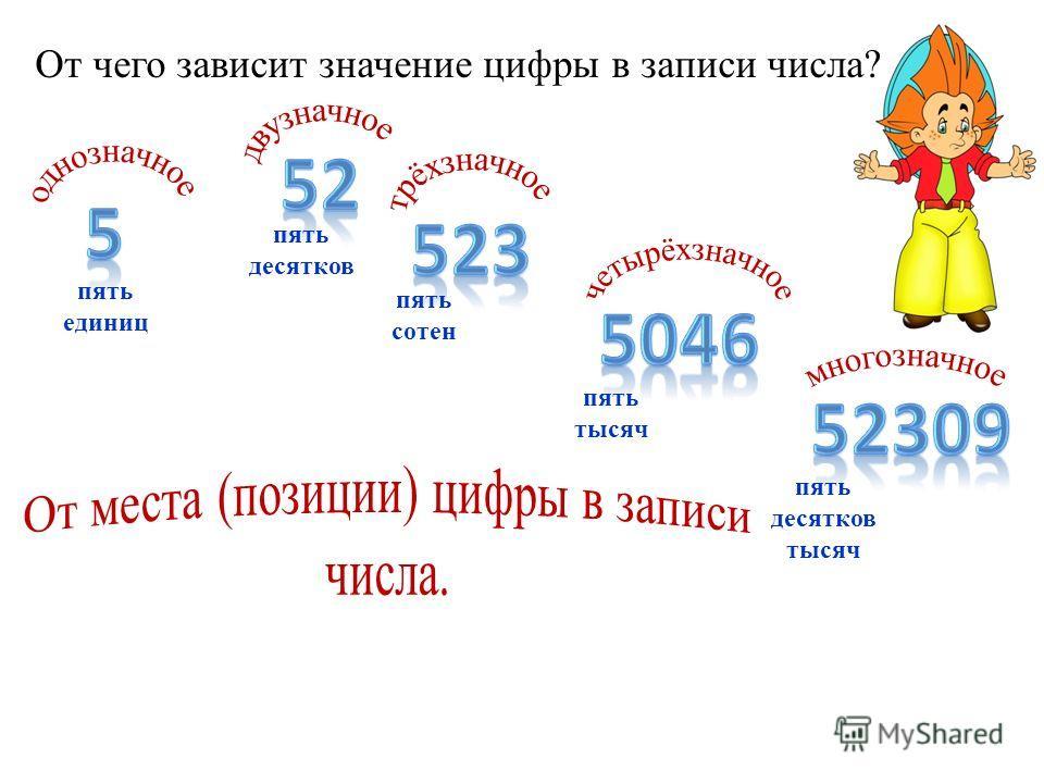 От чего зависит значение цифры в записи числа? пять единиц пять десятков пять сотен пять тысяч пять десятков тысяч